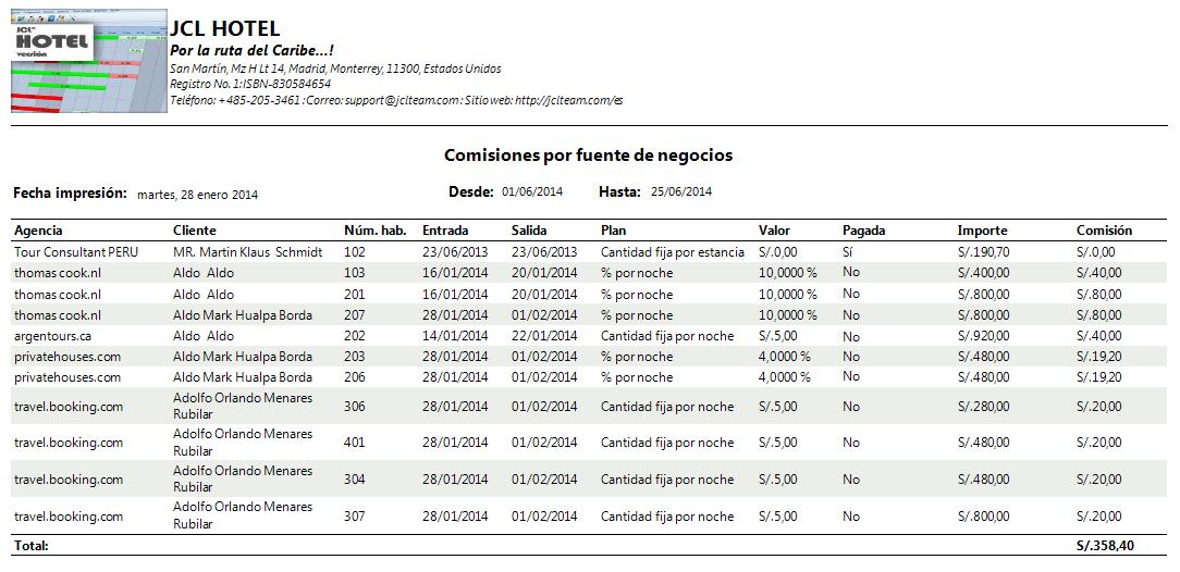 comisiones x agencia1.png