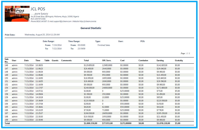 informe-estadisticas ventas-ventas1.png